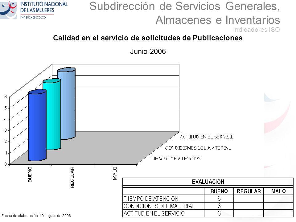 Fecha de elaboración: 10 de julio de 2006 Subdirección de Servicios Generales, Almacenes e Inventarios Indicadores ISO Calidad en el servicio de solicitudes de Publicaciones Junio 2006