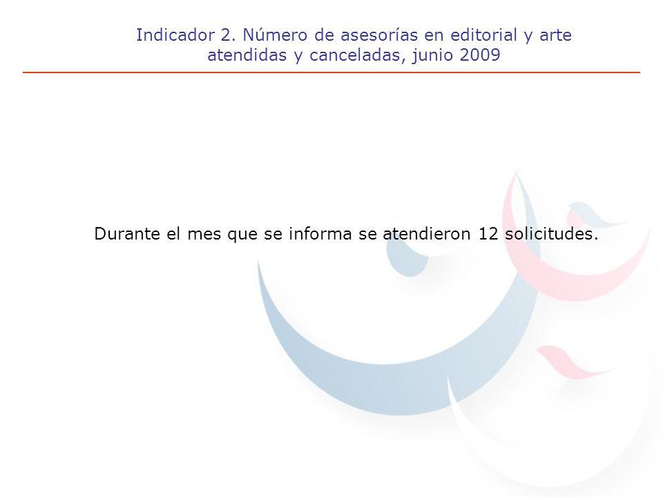 Indicador 3.Avance del Programa Editorial Anual, junio 2009 *Incluye dos proyectos no programados.