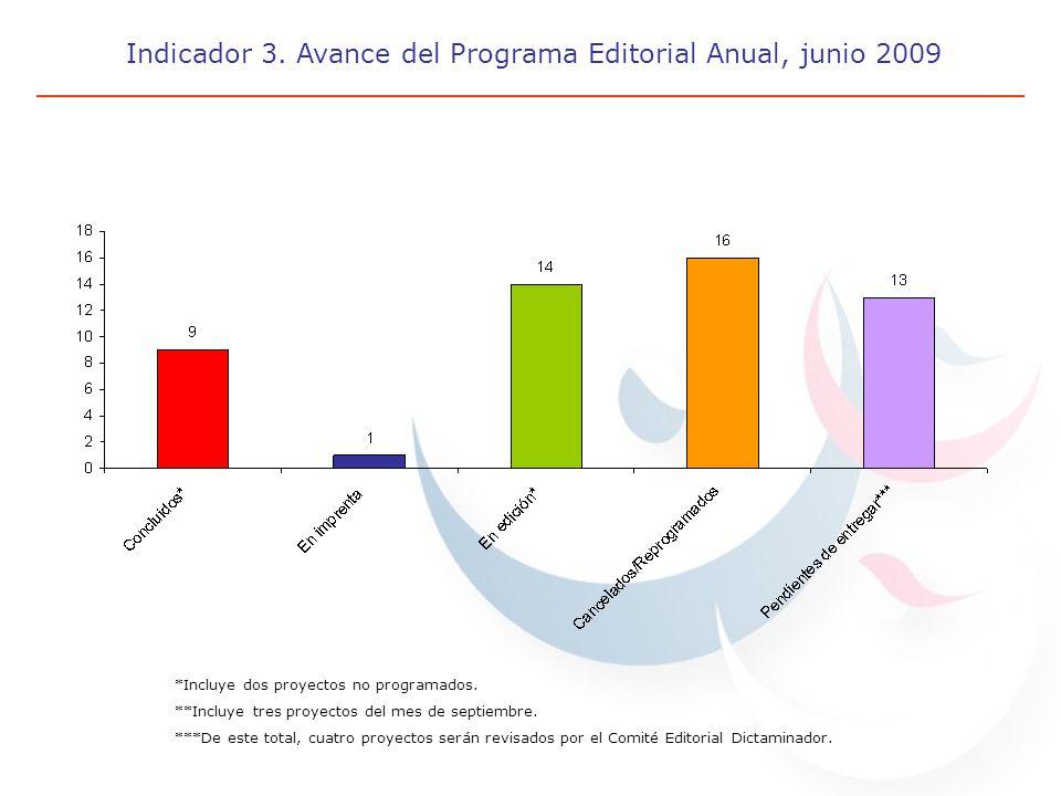 Indicador 3. Avance del Programa Editorial Anual, junio 2009 *Incluye dos proyectos no programados.