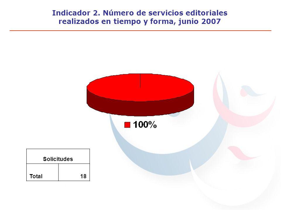 Indicador 2. Número de servicios editoriales realizados en tiempo y forma, junio 2007 Solicitudes Total18