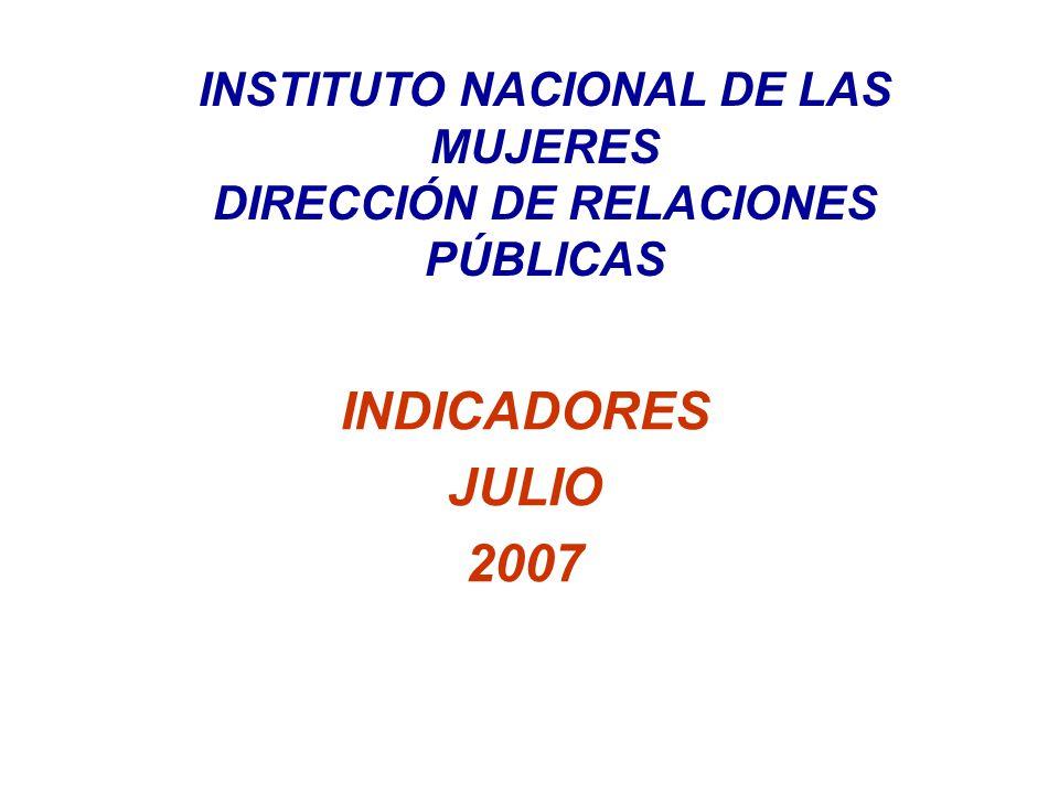 INDICADORES JULIO 2007 INSTITUTO NACIONAL DE LAS MUJERES DIRECCIÓN DE RELACIONES PÚBLICAS