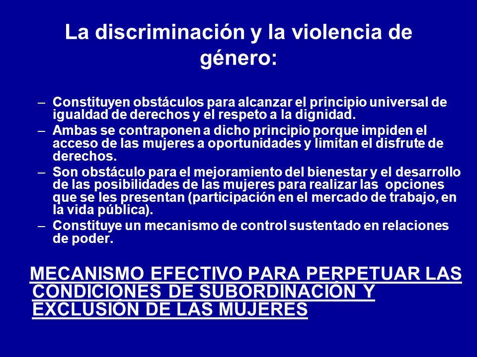 DEFINICIONES TIPOS DE VIOLENCIA Ley General de Acceso de las Mujeres a una Vida Libre de Violencia Encuesta Nacional sobre la Dinámica de las Relaciones en los Hogares (ENDIREH 2006) I.