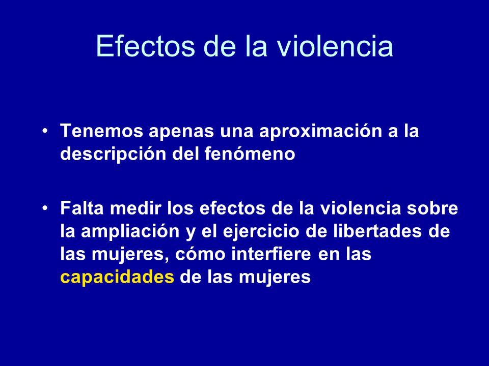 Indicador de violencia doméstica: proporción de mujeres que han tenido pareja, d 15 a 49 años que han experimentado violencia física por una pareja intima (en el último año) Derechos de propiedad : Propiedad de la tierra por sexo Propiedad de la vivienda (mujer, hombre, ambos) Violencia contra las mujeres Prevalencia de violencia doméstica Proporción de mujeres (15 años y más) que han sufrido violencia por su pareja íntima (actual o última ) en el último año –pobres no pobres por tipo de violencia (física, emocional, sexual y económica ) ámbito de ocurrencia ámbito geográfico pertenencia racial o étnica Proporción de mujeres (15 años y más) que han sufrido violencia por su pareja íntima (actual o última ) en el último año por condición de actividad Indicadores para monitorear el progreso del ODM 3 propuesto por el IAEG sub-grupo sobre indcadores de género 3 Indicadores propuestos por el Grupo de Fuerza de tarea de género 3 (mínimo) Propuesta de indicadores Pobreza y violencia (México)