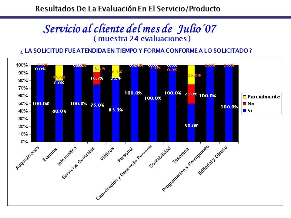 Resultados De La Evaluación En El Servicio/Producto Servicio al cliente del mes de Julio´07 ( muestra 24 evaluaciones ) ¿ LA SOLICITUD FUE ATENDIDA EN TIEMPO Y FORMA CONFORME A LO SOLICITADO