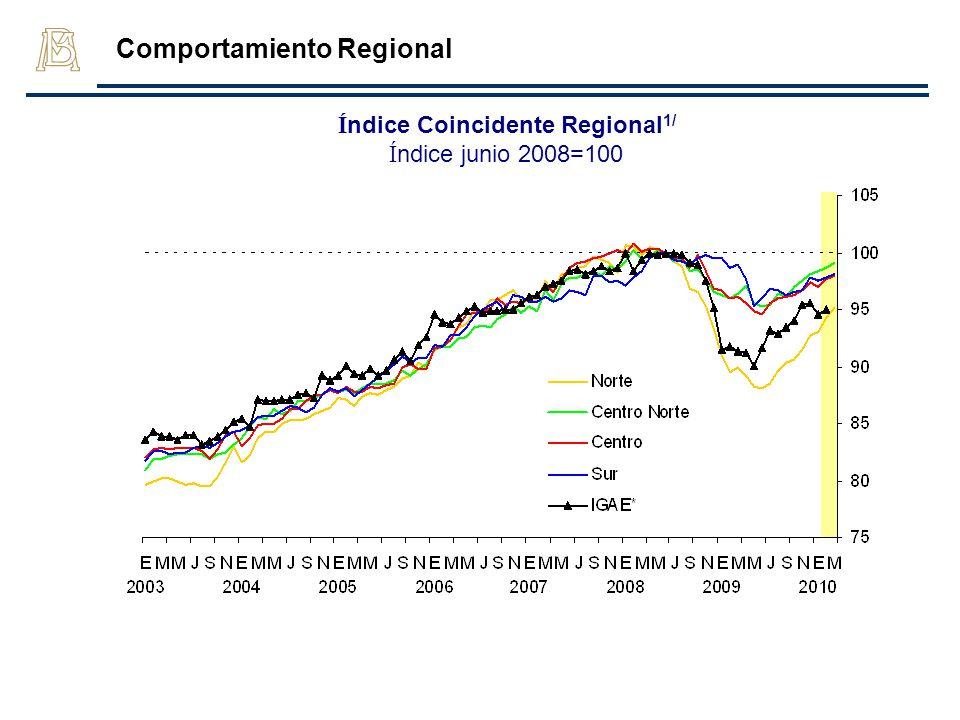 Í ndice Coincidente Regional 1/ Í ndice junio 2008=100 Comportamiento Regional