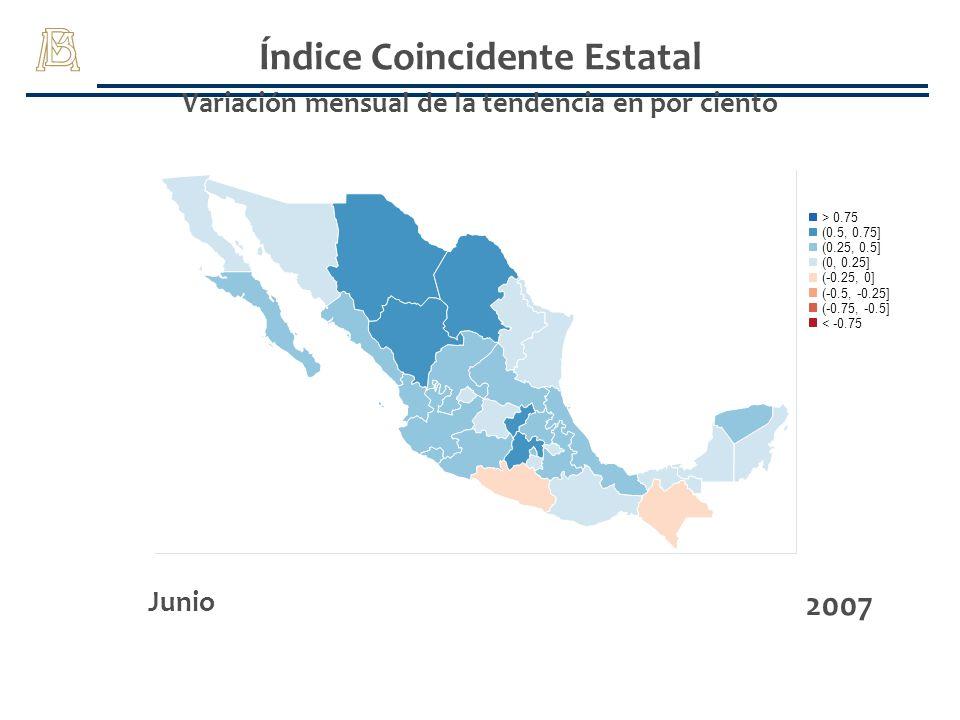 Índice Coincidente Estatal Variación mensual de la tendencia en por ciento Junio 2007 (-0.75, -0.5] > 0.75 (-0.25, 0] (0, 0.25] (0.25, 0.5] (0.5, 0.75
