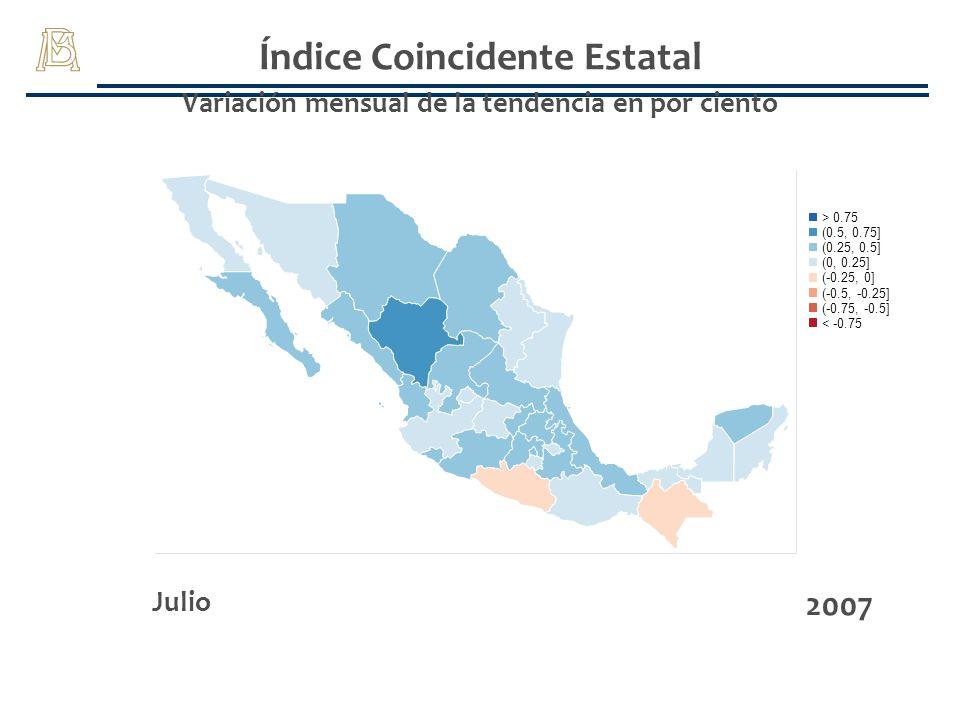 Índice Coincidente Estatal Variación mensual de la tendencia en por ciento Julio 2007 (-0.75, -0.5] > 0.75 (-0.25, 0] (0, 0.25] (0.25, 0.5] (0.5, 0.75