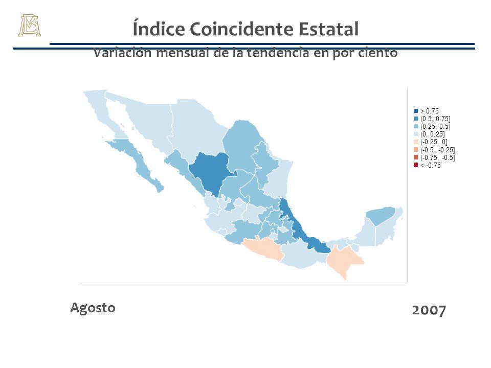 Índice Coincidente Estatal Variación mensual de la tendencia en por ciento Agosto 2007 (-0.75, -0.5] > 0.75 (-0.25, 0] (0, 0.25] (0.25, 0.5] (0.5, 0.7