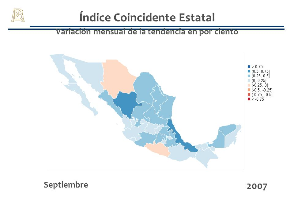 Índice Coincidente Estatal Variación mensual de la tendencia en por ciento Septiembre 2007 (-0.75, -0.5] > 0.75 (-0.25, 0] (0, 0.25] (0.25, 0.5] (0.5,