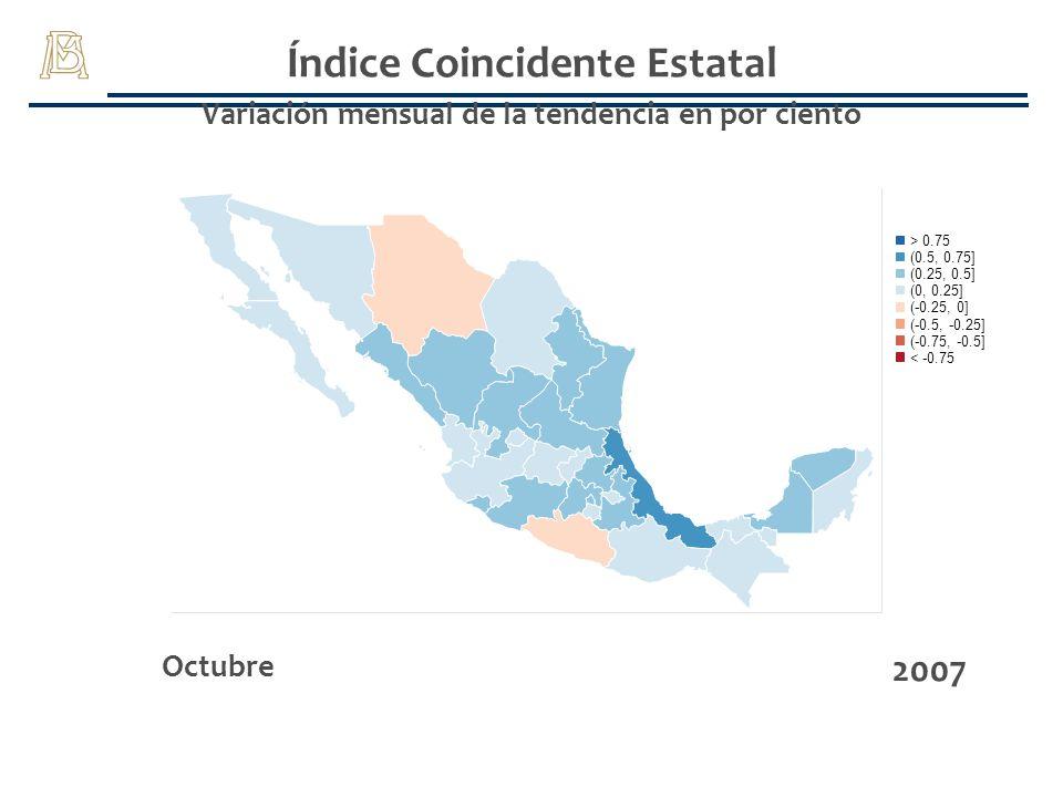 Índice Coincidente Estatal Variación mensual de la tendencia en por ciento Octubre 2007 (-0.75, -0.5] > 0.75 (-0.25, 0] (0, 0.25] (0.25, 0.5] (0.5, 0.