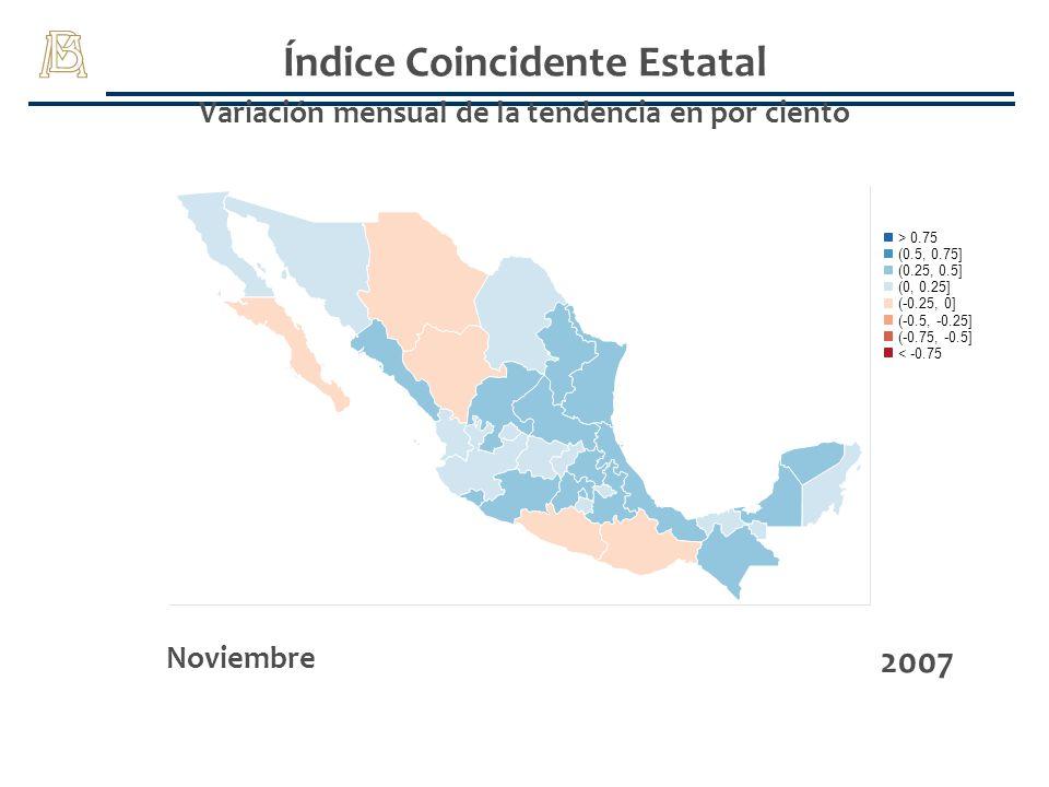 Índice Coincidente Estatal Variación mensual de la tendencia en por ciento Noviembre 2007 (-0.75, -0.5] > 0.75 (-0.25, 0] (0, 0.25] (0.25, 0.5] (0.5,