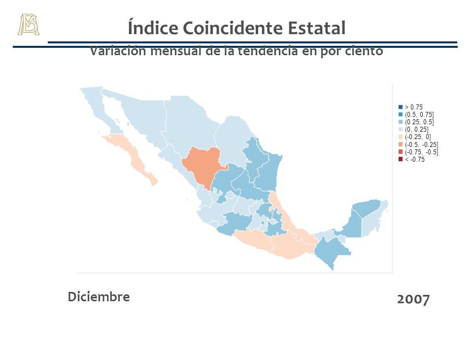 Índice Coincidente Estatal Variación mensual de la tendencia en por ciento Diciembre 2007 (-0.75, -0.5] > 0.75 (-0.25, 0] (0, 0.25] (0.25, 0.5] (0.5,