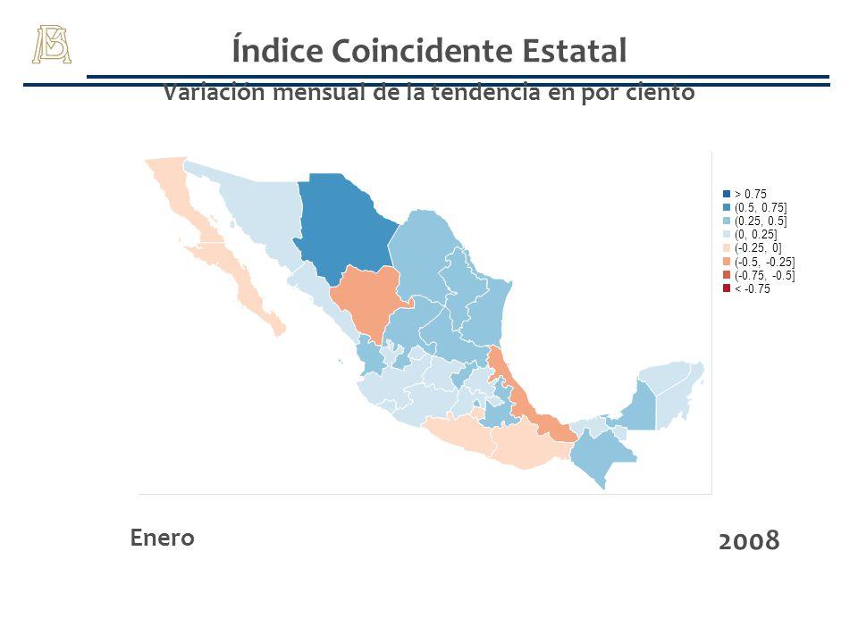 Índice Coincidente Estatal Variación mensual de la tendencia en por ciento Enero 2008 (-0.75, -0.5] > 0.75 (-0.25, 0] (0, 0.25] (0.25, 0.5] (0.5, 0.75