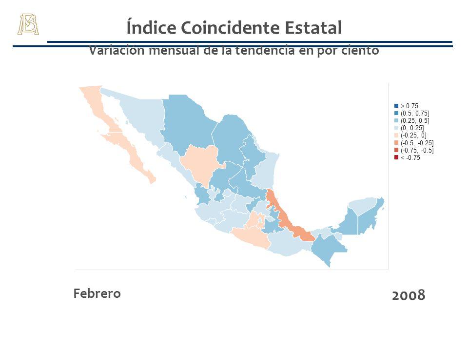 Índice Coincidente Estatal Variación mensual de la tendencia en por ciento Febrero 2008 (-0.75, -0.5] > 0.75 (-0.25, 0] (0, 0.25] (0.25, 0.5] (0.5, 0.