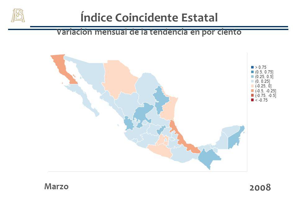 Índice Coincidente Estatal Variación mensual de la tendencia en por ciento Marzo 2008 (-0.75, -0.5] > 0.75 (-0.25, 0] (0, 0.25] (0.25, 0.5] (0.5, 0.75