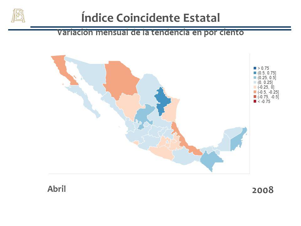 Índice Coincidente Estatal Variación mensual de la tendencia en por ciento Abril 2008 (-0.75, -0.5] > 0.75 (-0.25, 0] (0, 0.25] (0.25, 0.5] (0.5, 0.75