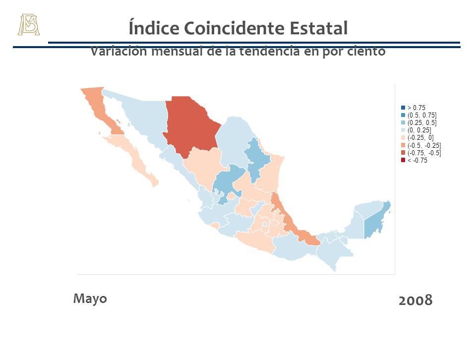 Índice Coincidente Estatal Variación mensual de la tendencia en por ciento Mayo 2008 (-0.75, -0.5] > 0.75 (-0.25, 0] (0, 0.25] (0.25, 0.5] (0.5, 0.75]