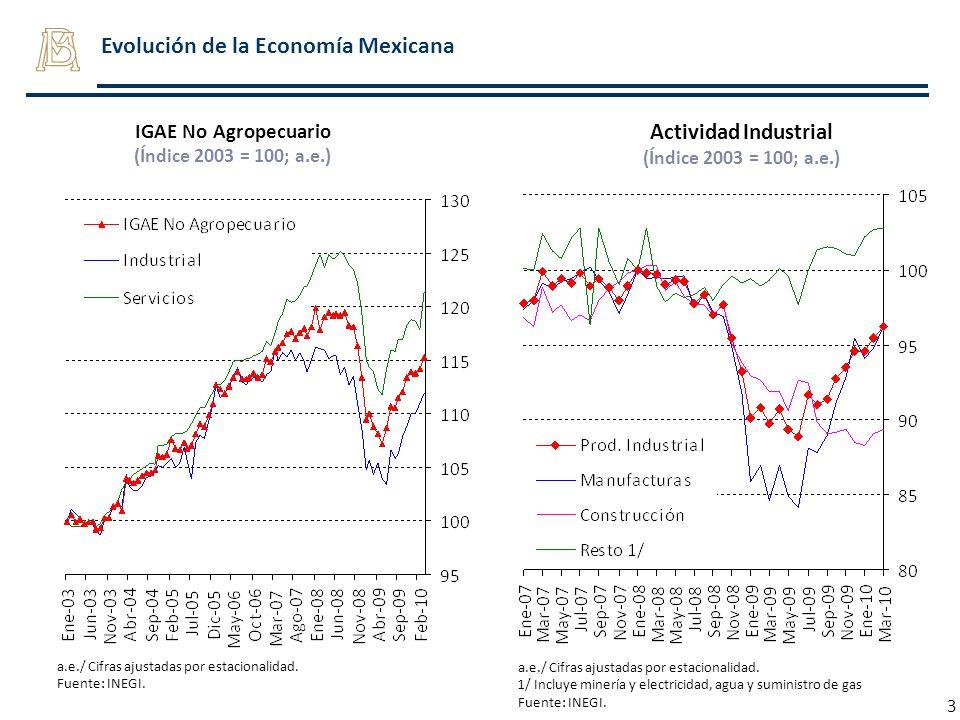3 Evolución de la Economía Mexicana Actividad Industrial (Índice 2003 = 100; a.e.) a.e./ Cifras ajustadas por estacionalidad. 1/ Incluye minería y ele