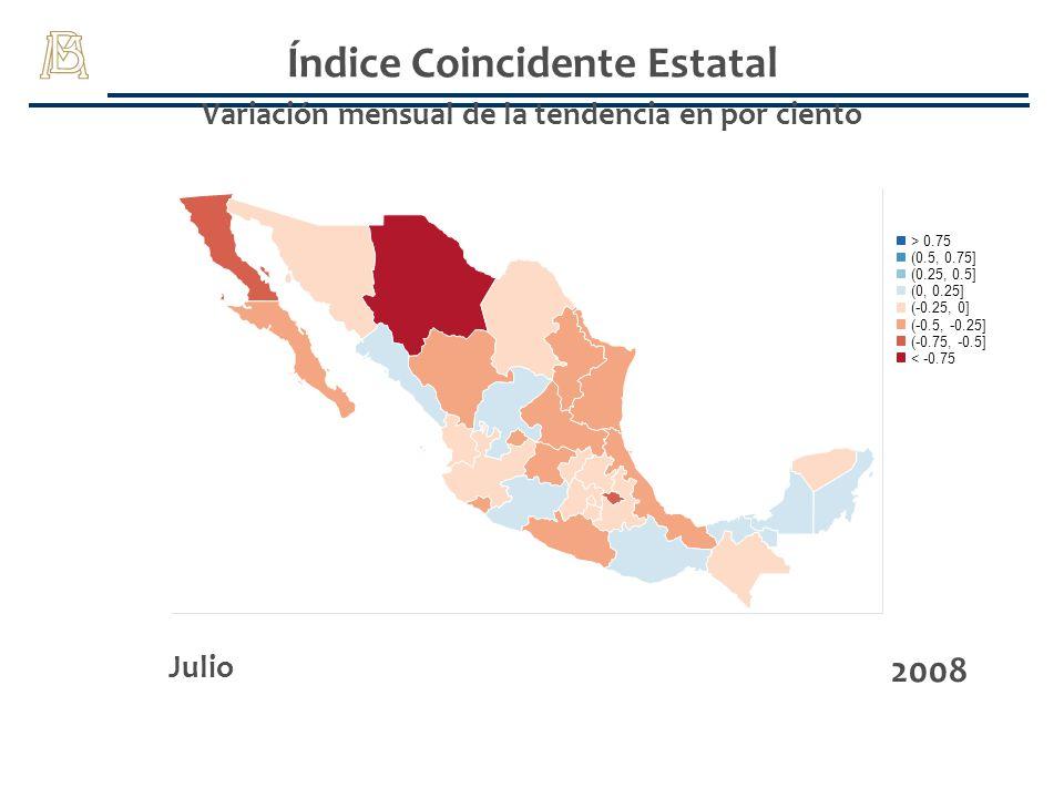 Índice Coincidente Estatal Variación mensual de la tendencia en por ciento Julio 2008 (-0.75, -0.5] > 0.75 (-0.25, 0] (0, 0.25] (0.25, 0.5] (0.5, 0.75