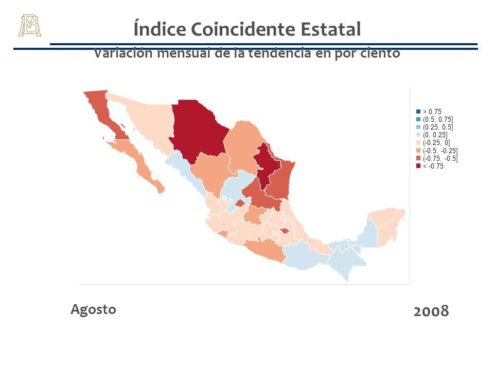 Índice Coincidente Estatal Variación mensual de la tendencia en por ciento Agosto 2008 (-0.75, -0.5] > 0.75 (-0.25, 0] (0, 0.25] (0.25, 0.5] (0.5, 0.7