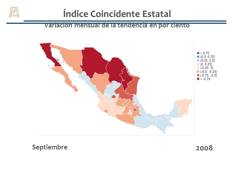 Índice Coincidente Estatal Variación mensual de la tendencia en por ciento Septiembre 2008 (-0.75, -0.5] > 0.75 (-0.25, 0] (0, 0.25] (0.25, 0.5] (0.5,