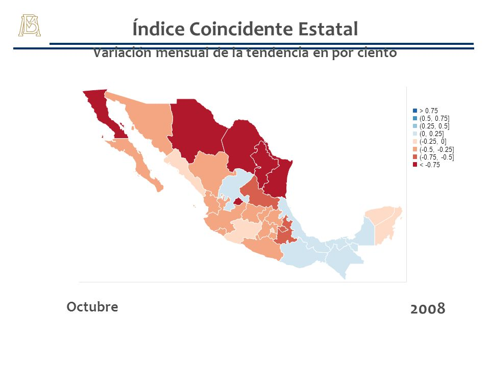 Índice Coincidente Estatal Variación mensual de la tendencia en por ciento Octubre 2008 (-0.75, -0.5] > 0.75 (-0.25, 0] (0, 0.25] (0.25, 0.5] (0.5, 0.
