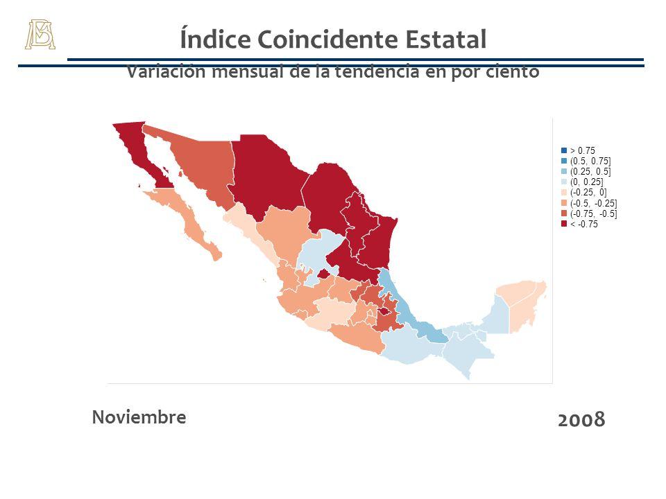 Índice Coincidente Estatal Variación mensual de la tendencia en por ciento Noviembre 2008 (-0.75, -0.5] > 0.75 (-0.25, 0] (0, 0.25] (0.25, 0.5] (0.5,