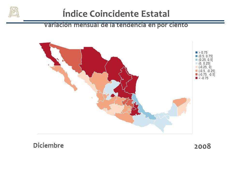 Índice Coincidente Estatal Variación mensual de la tendencia en por ciento Diciembre 2008 (-0.75, -0.5] > 0.75 (-0.25, 0] (0, 0.25] (0.25, 0.5] (0.5,