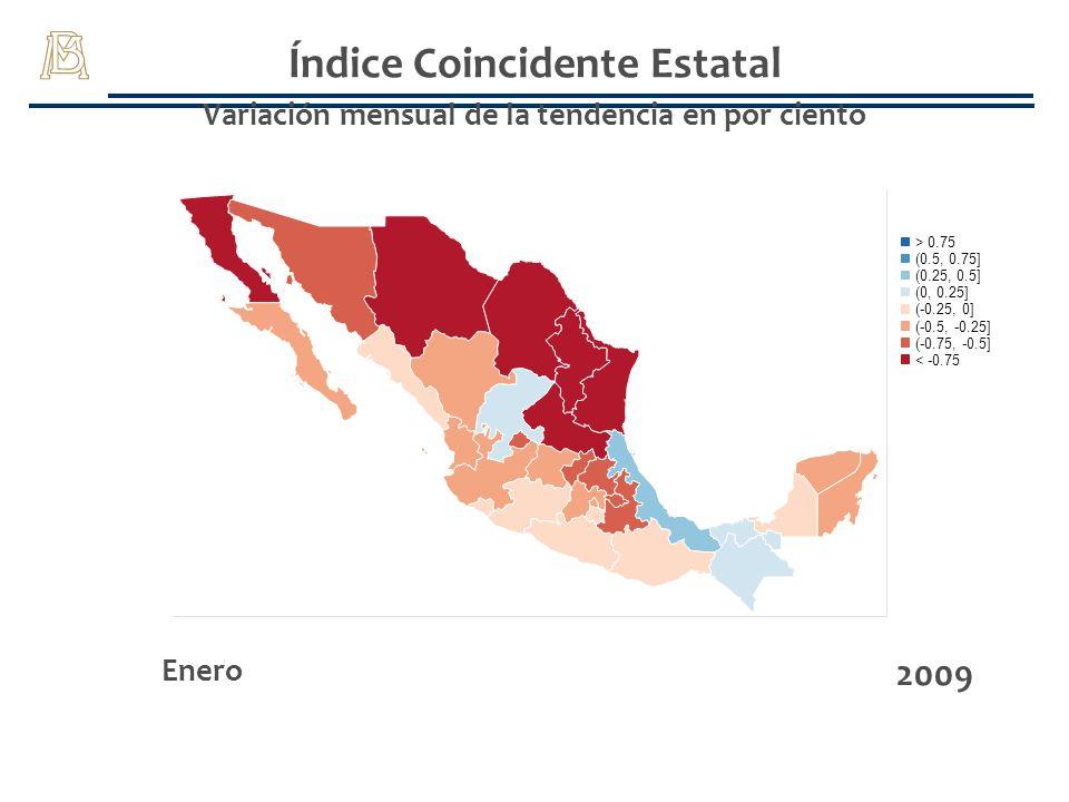 Índice Coincidente Estatal Variación mensual de la tendencia en por ciento Enero 2009 (-0.75, -0.5] > 0.75 (-0.25, 0] (0, 0.25] (0.25, 0.5] (0.5, 0.75
