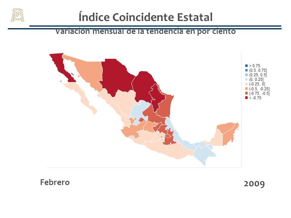 Índice Coincidente Estatal Variación mensual de la tendencia en por ciento Febrero 2009 (-0.75, -0.5] > 0.75 (-0.25, 0] (0, 0.25] (0.25, 0.5] (0.5, 0.
