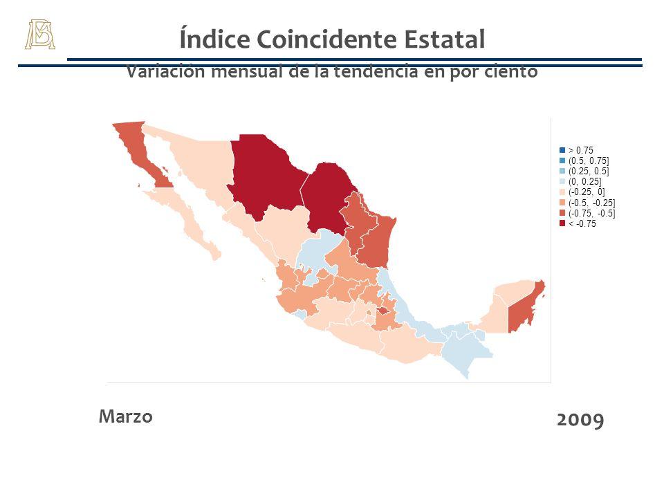 Índice Coincidente Estatal Variación mensual de la tendencia en por ciento Marzo 2009 (-0.75, -0.5] > 0.75 (-0.25, 0] (0, 0.25] (0.25, 0.5] (0.5, 0.75