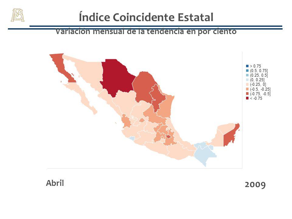 Índice Coincidente Estatal Variación mensual de la tendencia en por ciento Abril 2009 (-0.75, -0.5] > 0.75 (-0.25, 0] (0, 0.25] (0.25, 0.5] (0.5, 0.75