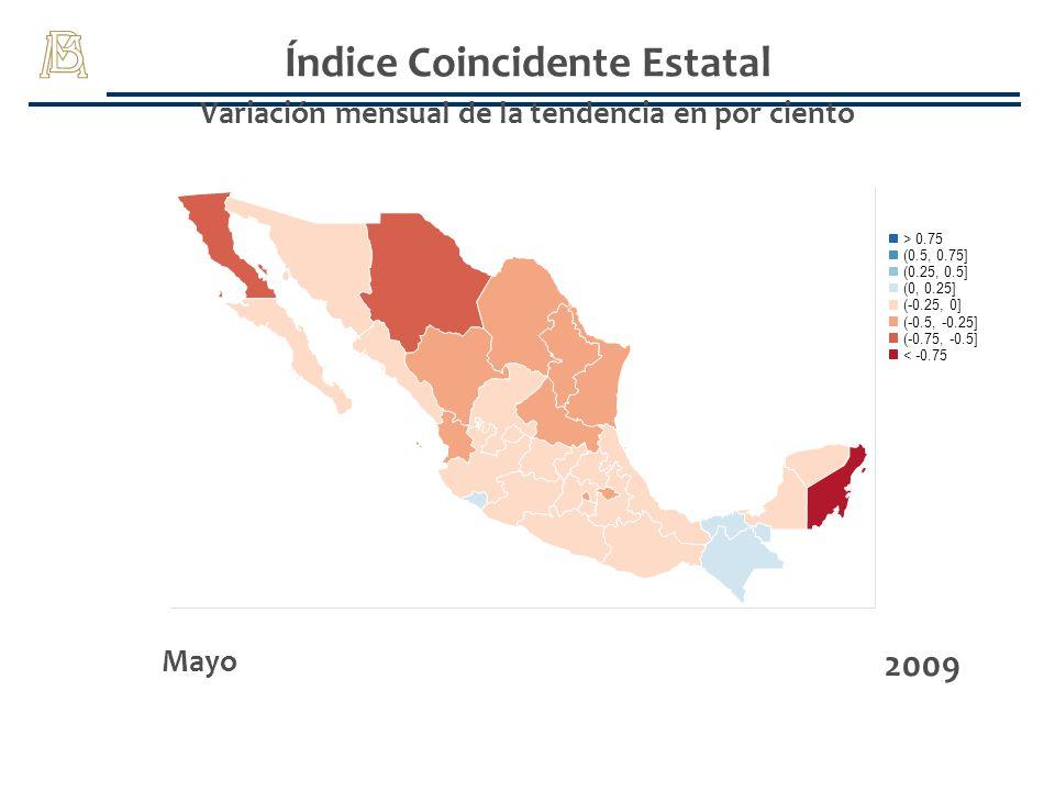 Índice Coincidente Estatal Variación mensual de la tendencia en por ciento Mayo 2009 (-0.75, -0.5] > 0.75 (-0.25, 0] (0, 0.25] (0.25, 0.5] (0.5, 0.75]