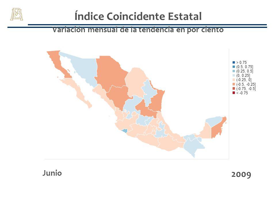 Índice Coincidente Estatal Variación mensual de la tendencia en por ciento Junio 2009 (-0.75, -0.5] > 0.75 (-0.25, 0] (0, 0.25] (0.25, 0.5] (0.5, 0.75