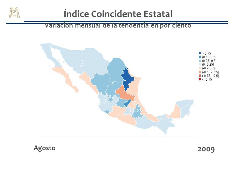 Índice Coincidente Estatal Variación mensual de la tendencia en por ciento Agosto 2009 (-0.75, -0.5] > 0.75 (-0.25, 0] (0, 0.25] (0.25, 0.5] (0.5, 0.7