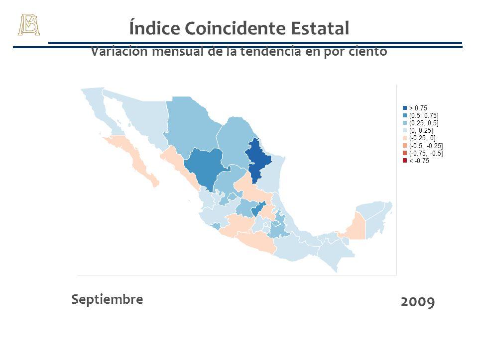 Índice Coincidente Estatal Variación mensual de la tendencia en por ciento Septiembre 2009 (-0.75, -0.5] > 0.75 (-0.25, 0] (0, 0.25] (0.25, 0.5] (0.5,