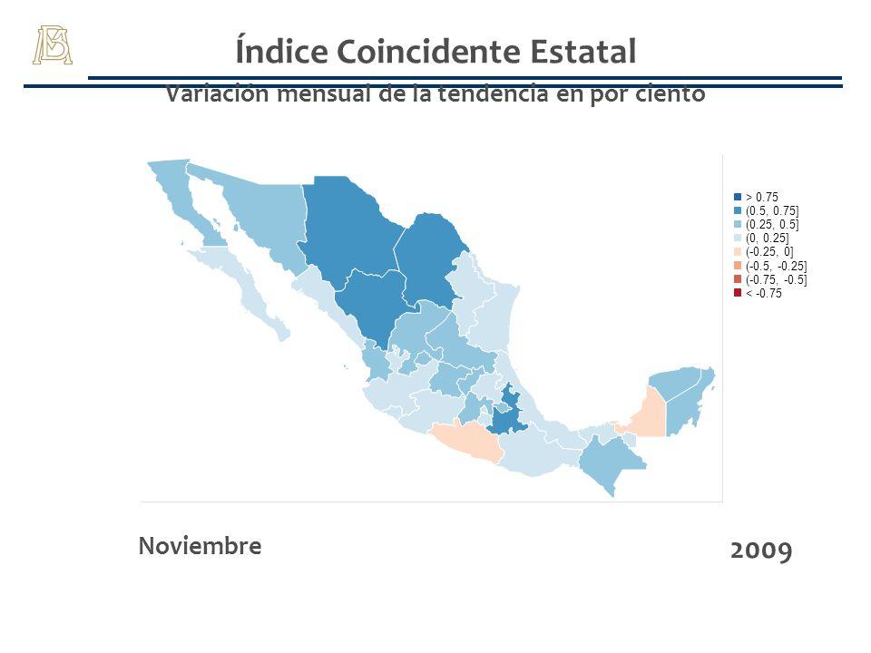 Índice Coincidente Estatal Variación mensual de la tendencia en por ciento Noviembre 2009 (-0.75, -0.5] > 0.75 (-0.25, 0] (0, 0.25] (0.25, 0.5] (0.5,