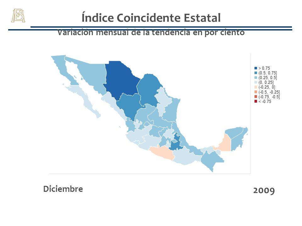 Índice Coincidente Estatal Variación mensual de la tendencia en por ciento Diciembre 2009 (-0.75, -0.5] > 0.75 (-0.25, 0] (0, 0.25] (0.25, 0.5] (0.5,