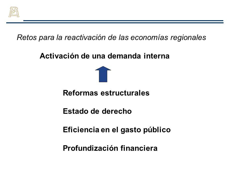 Retos para la reactivación de las economías regionales Activación de una demanda interna Reformas estructurales Estado de derecho Eficiencia en el gas