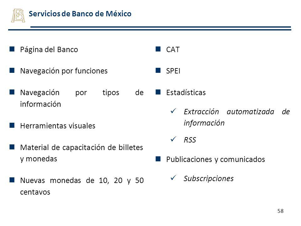 Servicios de Banco de México Página del Banco Navegación por funciones Navegación por tipos de información Herramientas visuales Material de capacitac
