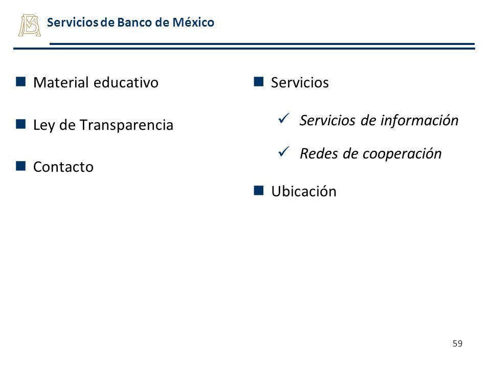 Servicios de Banco de México Material educativo Ley de Transparencia Contacto Servicios Servicios de información Redes de cooperación Ubicación 59