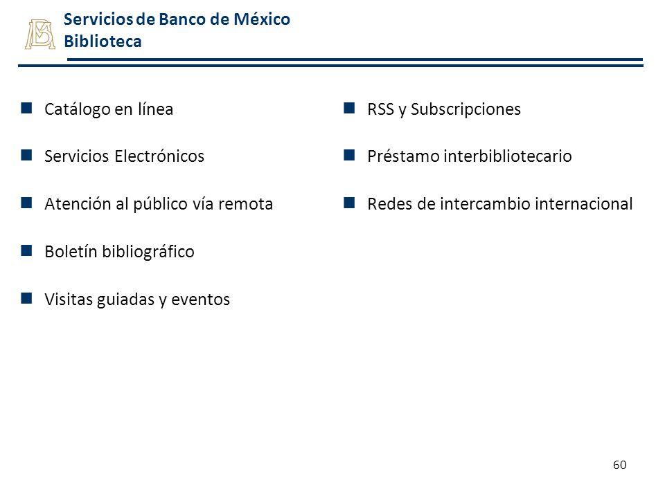 Servicios de Banco de México Biblioteca Catálogo en línea Servicios Electrónicos Atención al público vía remota Boletín bibliográfico Visitas guiadas