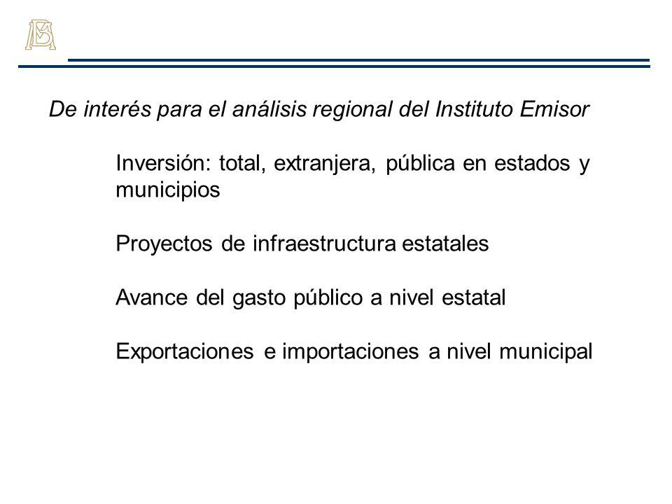 De interés para el análisis regional del Instituto Emisor Inversión: total, extranjera, pública en estados y municipios Proyectos de infraestructura e