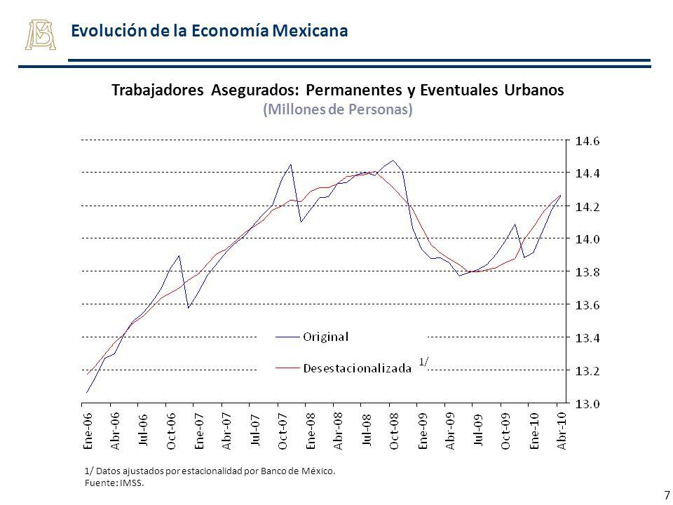 7 Evolución de la Economía Mexicana Trabajadores Asegurados: Permanentes y Eventuales Urbanos (Millones de Personas) 1/ Datos ajustados por estacional