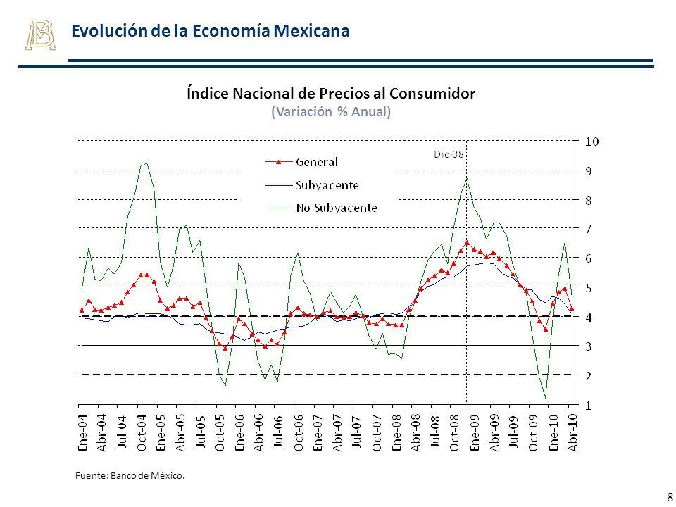 8 Fuente: Banco de México. Índice Nacional de Precios al Consumidor (Variación % Anual) Evolución de la Economía Mexicana
