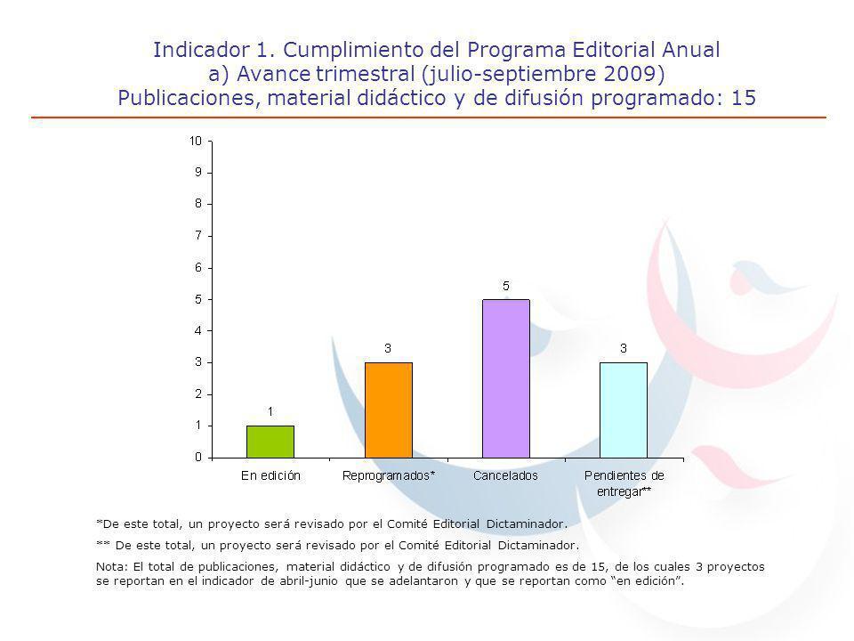 Indicador 1. Cumplimiento del Programa Editorial Anual a) Avance trimestral (julio-septiembre 2009) Publicaciones, material didáctico y de difusión pr