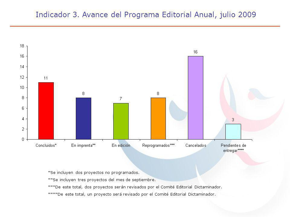 Indicador 3. Avance del Programa Editorial Anual, julio 2009 *Se incluyen dos proyectos no programados. **Se incluyen tres proyectos del mes de septie