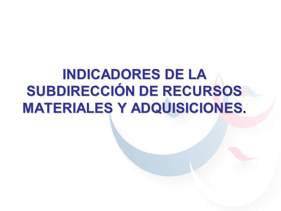 INDICADORES DE LA SUBDIRECCIÓN DE RECURSOS MATERIALES Y ADQUISICIONES.
