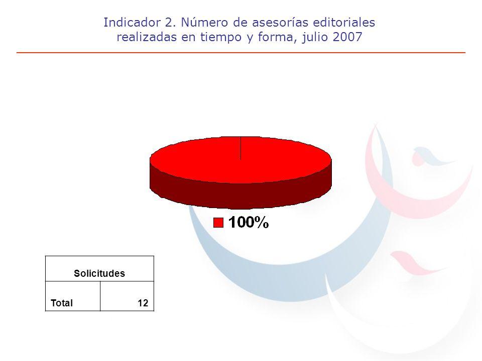 Indicador 2. Número de asesorías editoriales realizadas en tiempo y forma, julio 2007 Solicitudes Total12