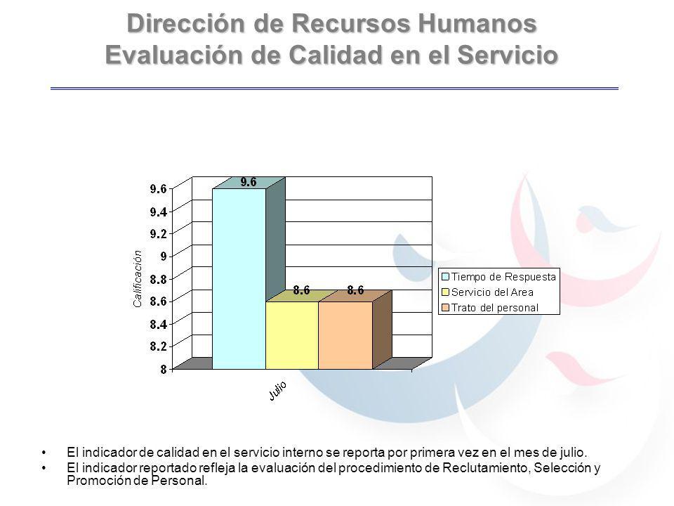 El indicador de calidad en el servicio interno se reporta por primera vez en el mes de julio.